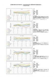 景気動向調査(前四半期比較)~平成29年度伴走型小規模事業者支援推進事業~ 平成29年3月、6月、9月期